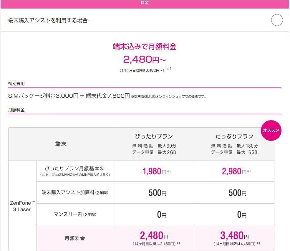 UQモバイル ZenFone3 Laser分割払い